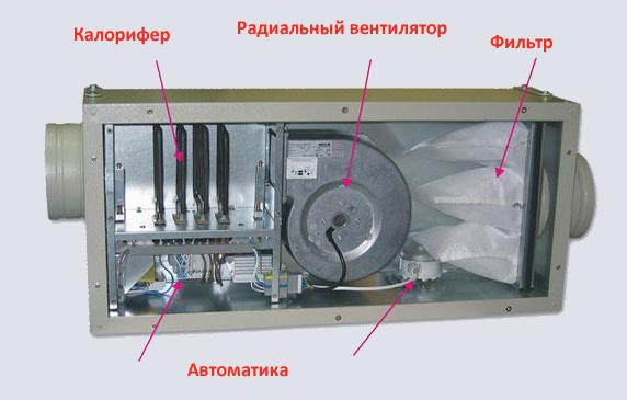 Приточная установка