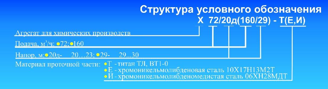 Условное обозначение химических насосов Х72/20д-Т и Х160/29-Т