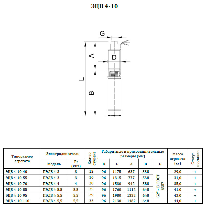 размеры гасосов ЭЦВ4-10