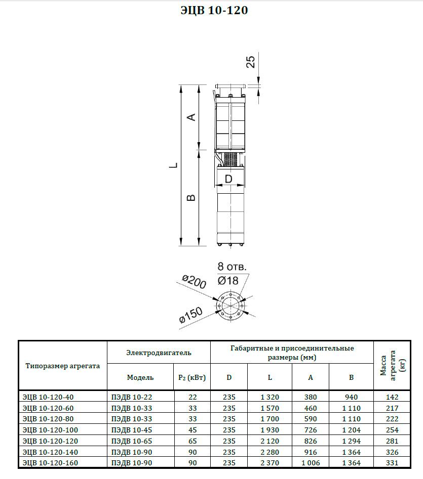 Размеры насосов ЭЦВ10-120