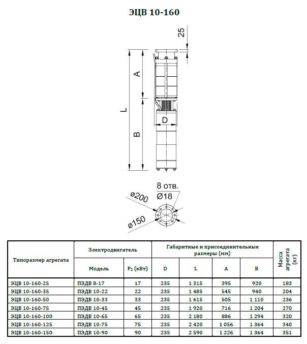 Размеры насосов ЭЦВ10-160