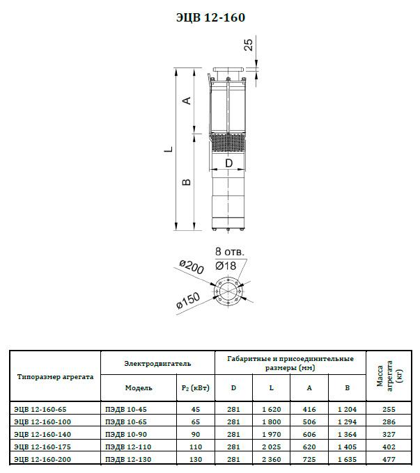 Размеры насосов ЭЦВ12-160