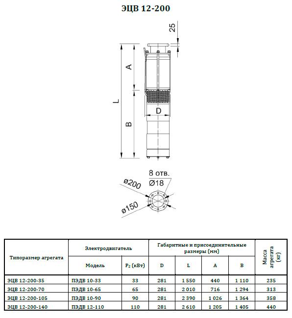 Размеры насосов ЭЦВ12-200