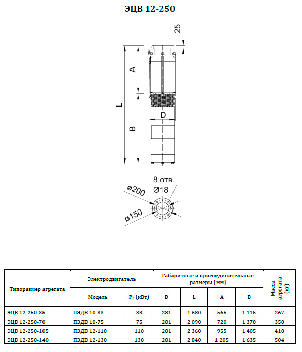 Размеры насосов ЭЦВ12-250
