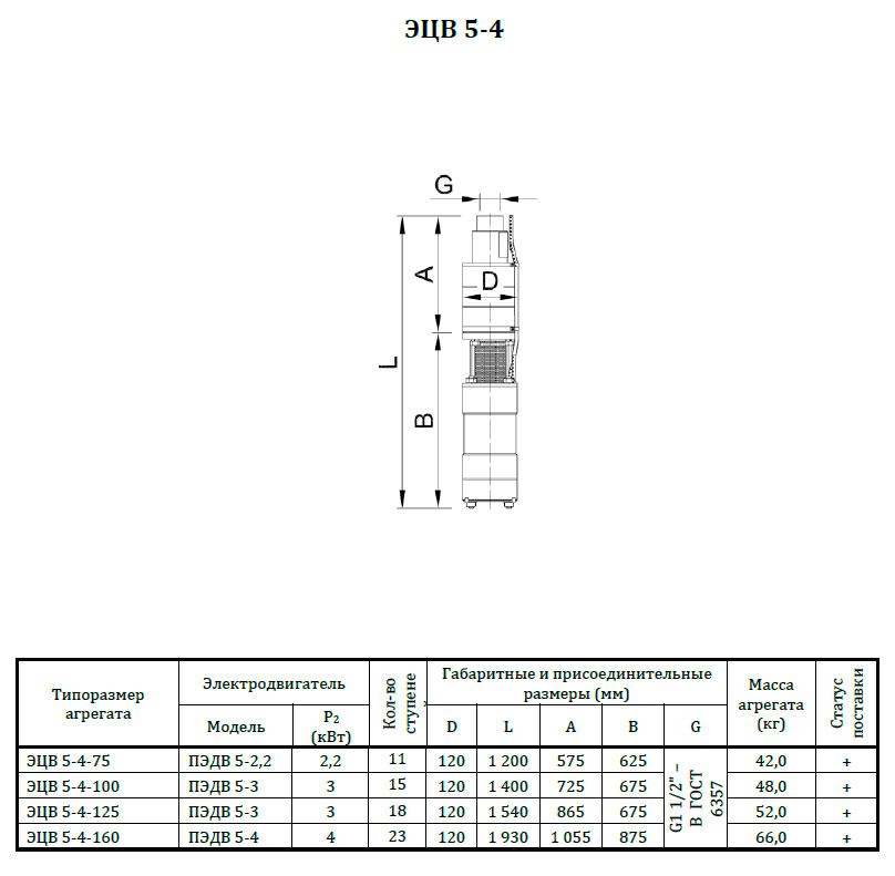 Размеры насосов ЭЦВ5