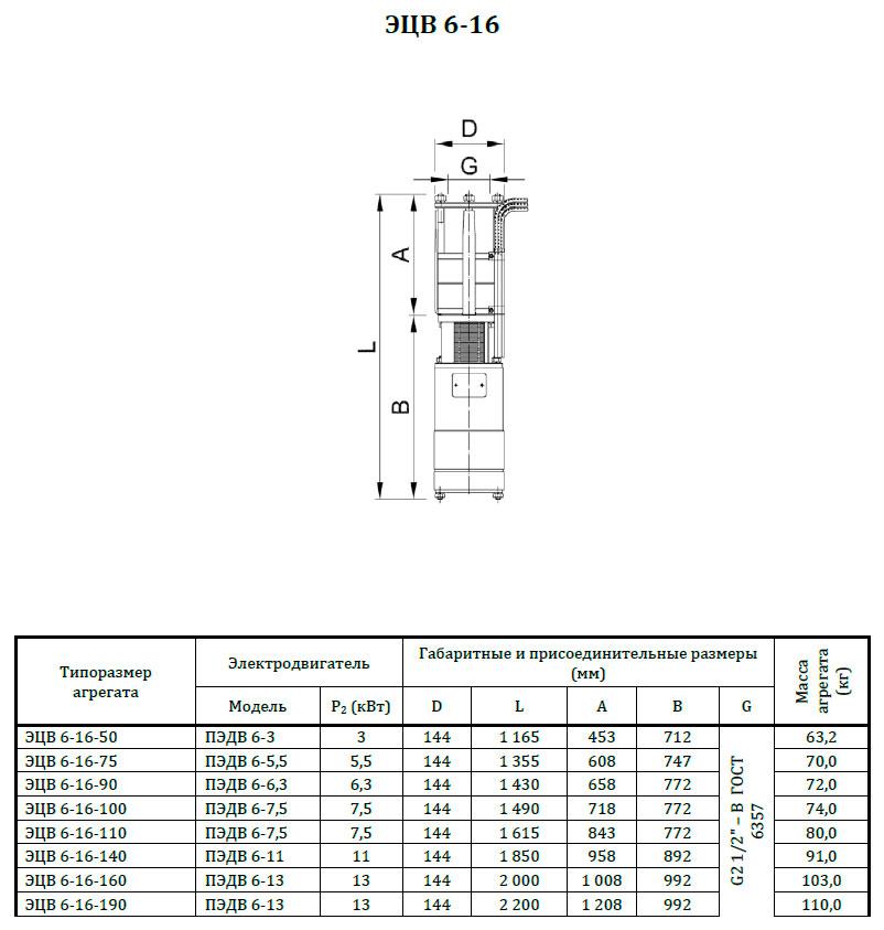 Размеры ЭЦВ6-16