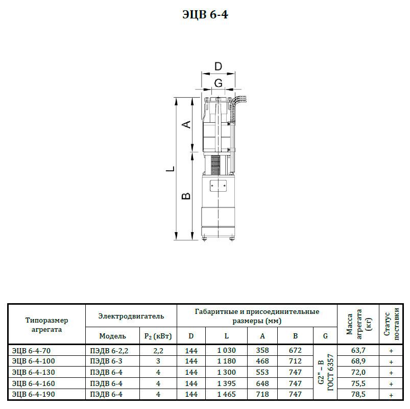размеры эцв6-4