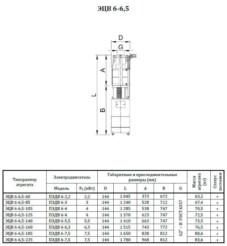 габаритные размеры насоса ЭЦВ6-6.5