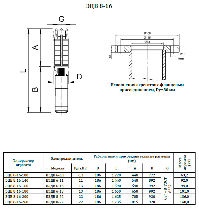 Размеры насосов ЭЦВ8
