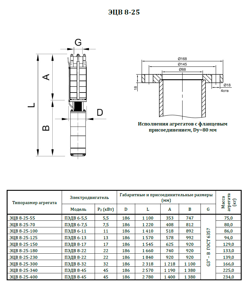 Размеры насосов ЭЦВ 8-25