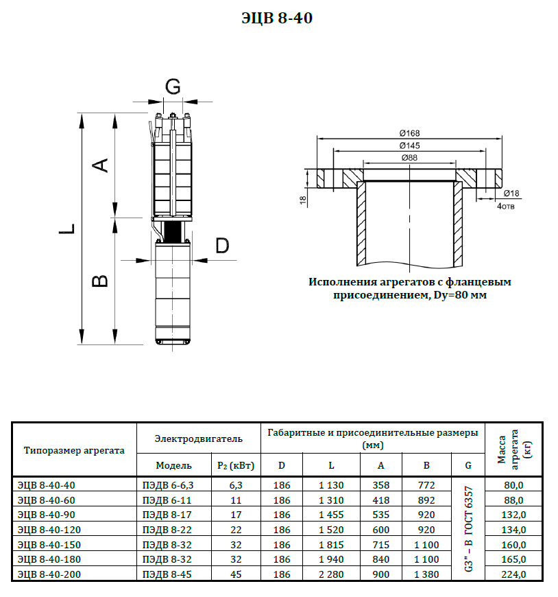 Размеры насосов ЭЦВ8-40