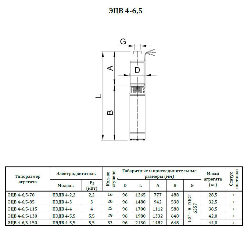 размеры ЭЦВ4-6,5