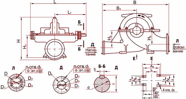 Габаритные размеры насоса Д160-112